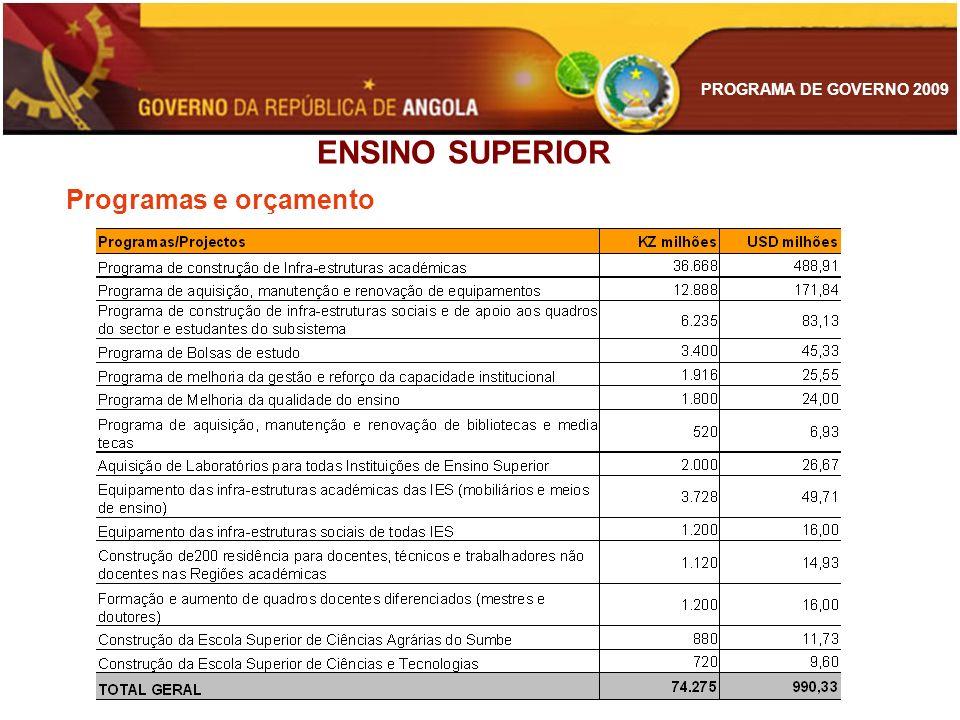PROGRAMA DE GOVERNO 2009 Programas e orçamento ENSINO SUPERIOR