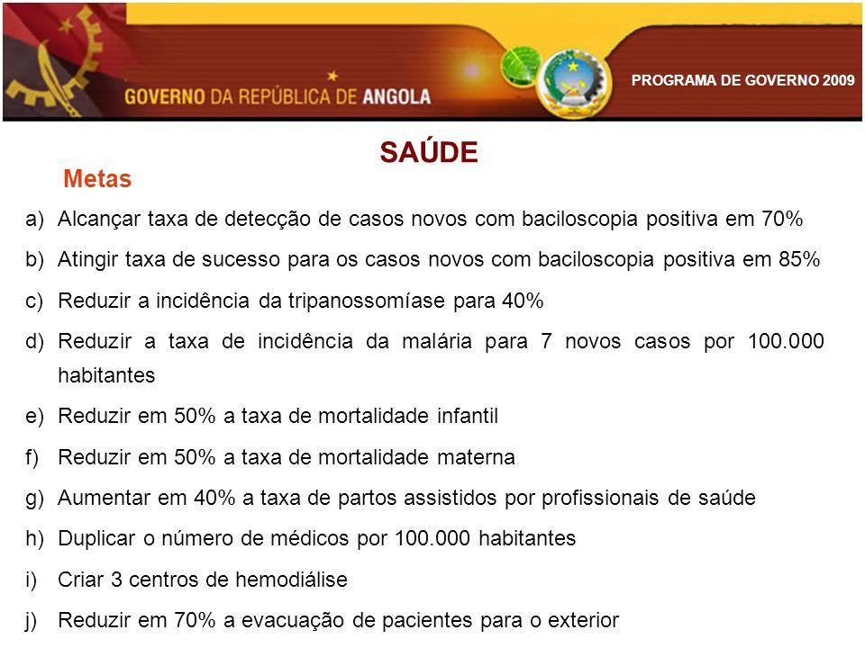 PROGRAMA DE GOVERNO 2009 a)Alcançar taxa de detecção de casos novos com baciloscopia positiva em 70% b)Atingir taxa de sucesso para os casos novos com