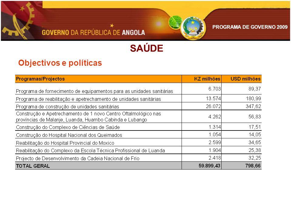 PROGRAMA DE GOVERNO 2009 Objectivos e políticas SAÚDE