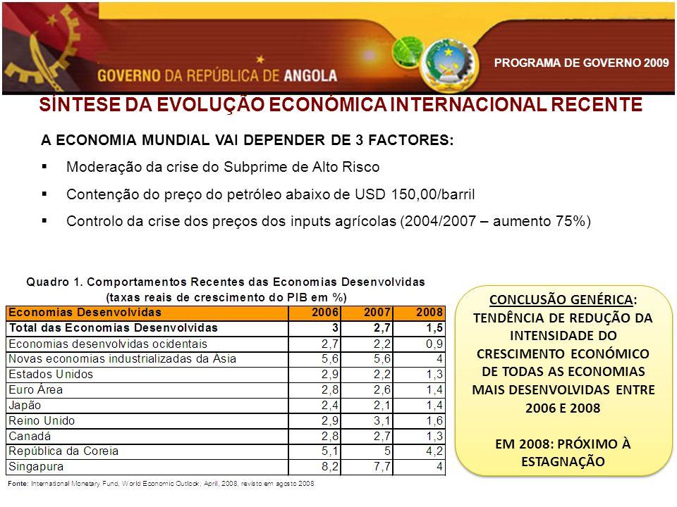 PROGRAMA DE GOVERNO 2009 AGRICULTURA, PECUÁRIA E SILVICULTURA Ampliar em 240 mil hectares as áreas de cultivo para produzir 3,0 milhões de toneladas de grãos Aumentar em 11% a produção de raizes e tubérculos, a atingir 17,3 milhões de toneladas Aumento em 39% da produção pecuária, de forma atingir a produção anual de 67,5 toneladas Atender 30% do consumo interno de frangos, 20% de carnes, leite e açúcar Produzir 544.500 m3 de madeira em toro Prestar assistência técnica e extensão rural a 100 mil produtores Conceder crédito de investimento e capital de trabalho para 40 mil produtores Implantar e operar 20 mil hectares em perímetros irrigados PESCAS Capturar 854 mil toneladas de pescado de forma industrial, semi-industrial e artesanal Exportar 93 mil toneladas de pescado Produzir 700 mil toneladas de sal Criação de 24.100 empregos directos no sector CONSOLIDAÇÃO DAS METAS DAS POLÍTICAS NACIONAIS DE APOIO AO DESENVOLVIMENTO