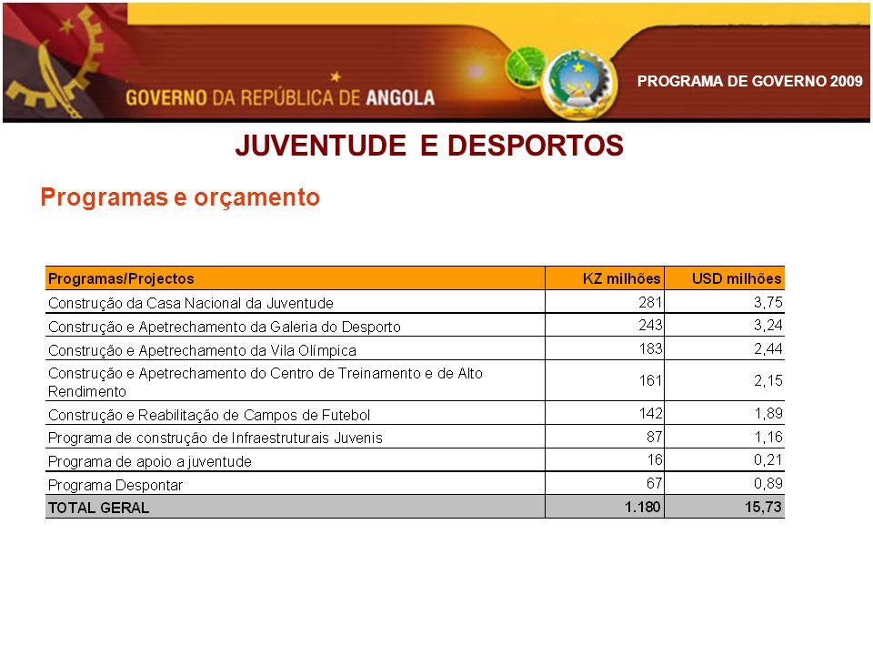 PROGRAMA DE GOVERNO 2009 Programas e orçamento JUVENTUDE E DESPORTOS