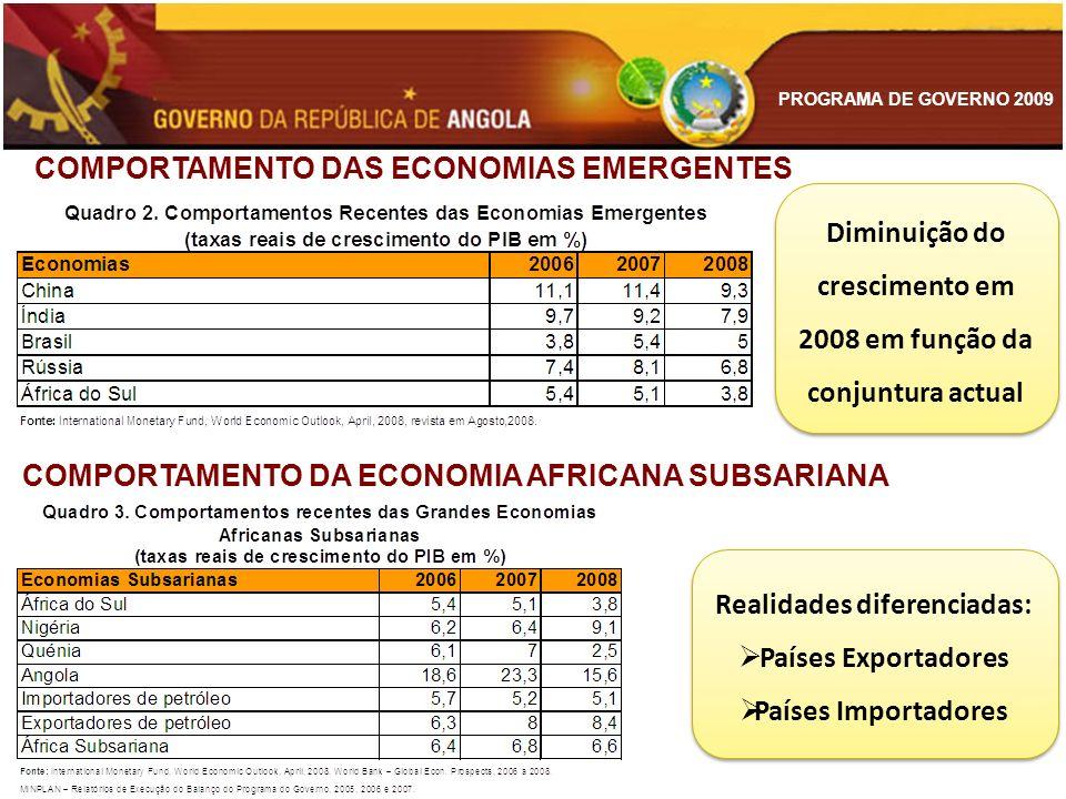 PROGRAMA DE GOVERNO 2009 PETRÓLEO E GÁS Realizar prospecção em 5.500 km2 de sísmica 2D e 36.600 km2 de sísmica 3D; 176 poços de exploração/avaliação e 332 de desenvolvimento Ampliar a capacidade da refinaria de Luanda para garantia do abastecimento interno do país Elevar à produção para 728 milhões de barris de petróleo bruto Produzir 2,8 milhões de toneladas métricas de produtos refinados Produzir 8,5 milhões de barris de LPG Construir e apetrechar o edifício do Ministério dos Petróleos Construir e apetrechar o Museu do Petróleo SECTOR MINERAL EXCLUSIVE PETRÓLEO Aumentar a produção de diamantes para 10,13 milhões de quilates em 2009 Produzir 42 mil metros cúbicos de rochas ornamentais Gerar 14 mil empregos directos no sector extrativo mineral INDÚSTRIA TRANSFORMADORA Aumentar em 40% a produção industrial Gerar 10 mil empregos no sector da indústria transformadora CONSOLIDAÇÃO DAS METAS DAS POLÍTICAS NACIONAIS DE APOIO AO DESENVOLVIMENTO