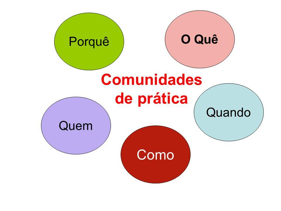 Comunidades de prática Porquê Como Quem Quando O Quê