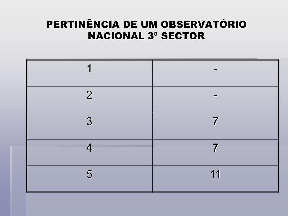 PERTINÊNCIA DE UM OBSERVATÓRIO NACIONAL 3º SECTOR 1- 2- 37 47 511