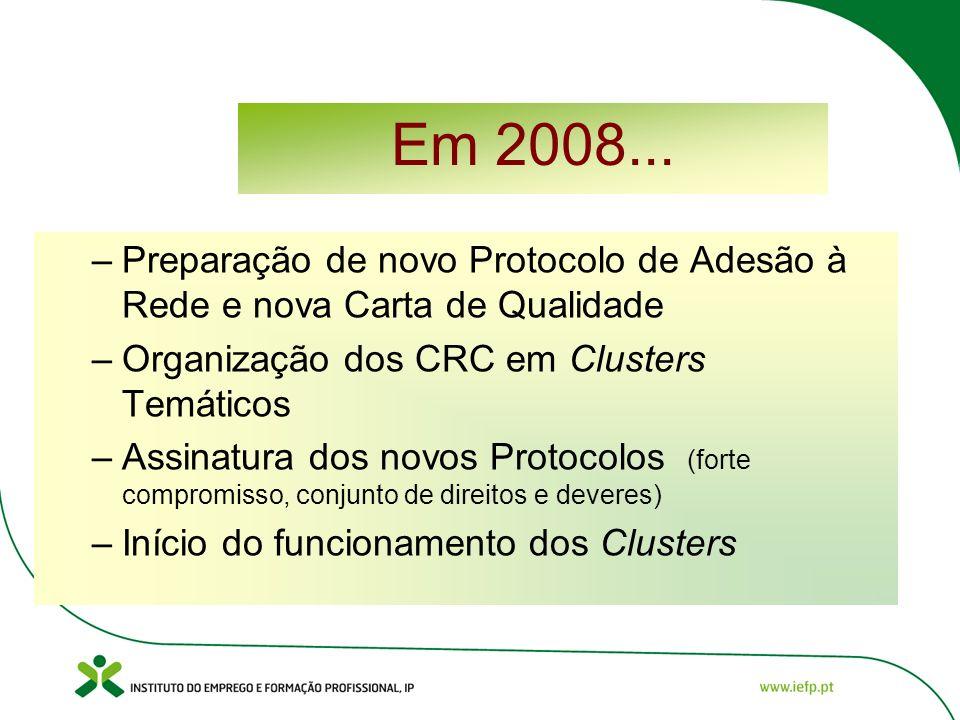 Em 2008...