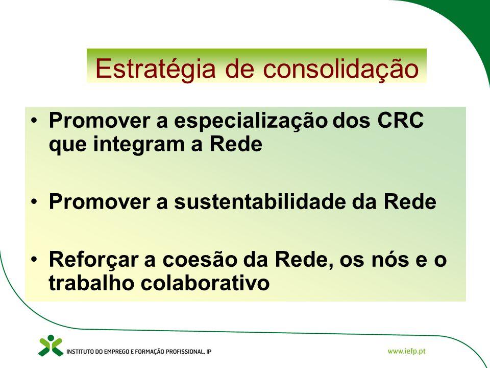 Estratégia de consolidação Promover a especialização dos CRC que integram a Rede Promover a sustentabilidade da Rede Reforçar a coesão da Rede, os nós e o trabalho colaborativo