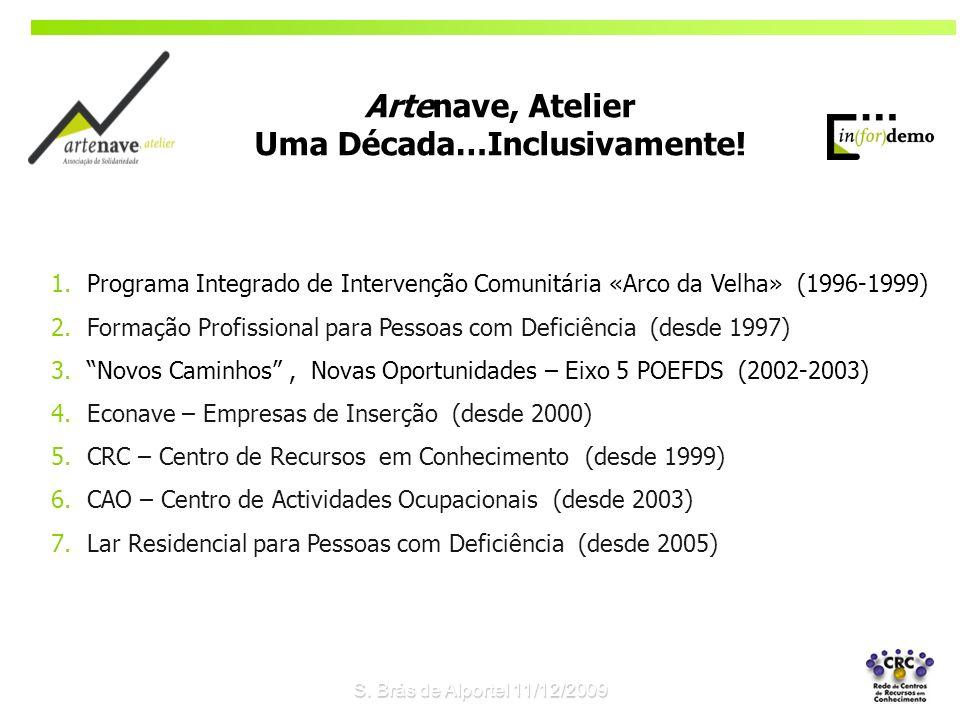 1. 1.Programa Integrado de Intervenção Comunitária «Arco da Velha» (1996-1999) 2. 2.Formação Profissional para Pessoas com Deficiência (desde 1997) 3.