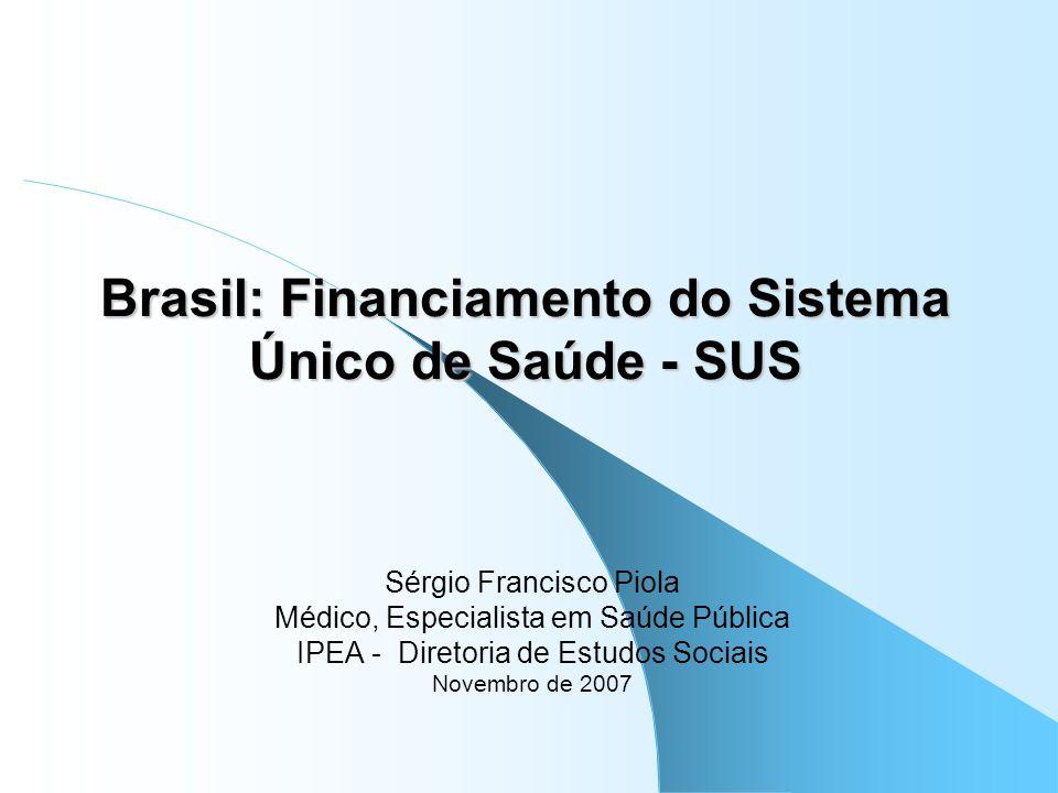 Brasil: Financiamento do Sistema Único de Saúde - SUS Sérgio Francisco Piola Médico, Especialista em Saúde Pública IPEA - Diretoria de Estudos Sociais