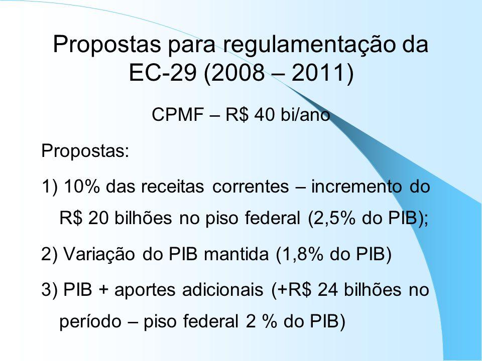 Propostas para regulamentação da EC-29 (2008 – 2011) CPMF – R$ 40 bi/ano Propostas: 1) 10% das receitas correntes – incremento do R$ 20 bilhões no pis