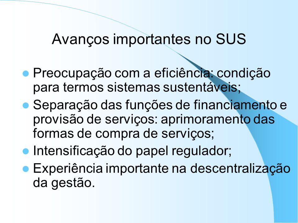 Avanços importantes no SUS Preocupação com a eficiência: condição para termos sistemas sustentáveis; Separação das funções de financiamento e provisão