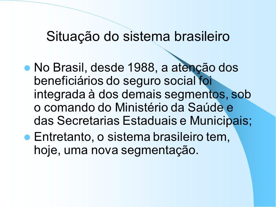 Situação do sistema brasileiro No Brasil, desde 1988, a atenção dos beneficiários do seguro social foi integrada à dos demais segmentos, sob o comando
