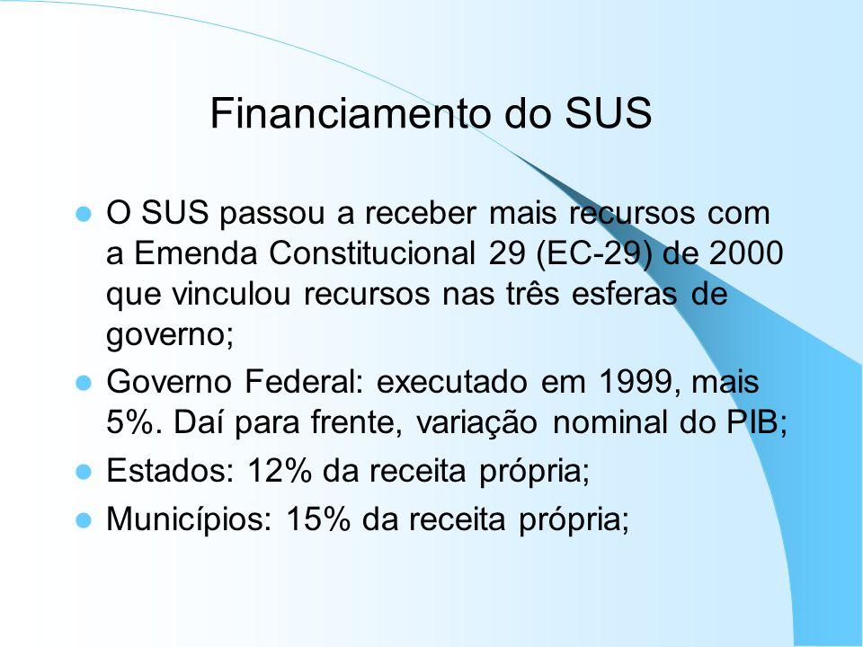 Financiamento do SUS O SUS passou a receber mais recursos com a Emenda Constitucional 29 (EC-29) de 2000 que vinculou recursos nas três esferas de gov