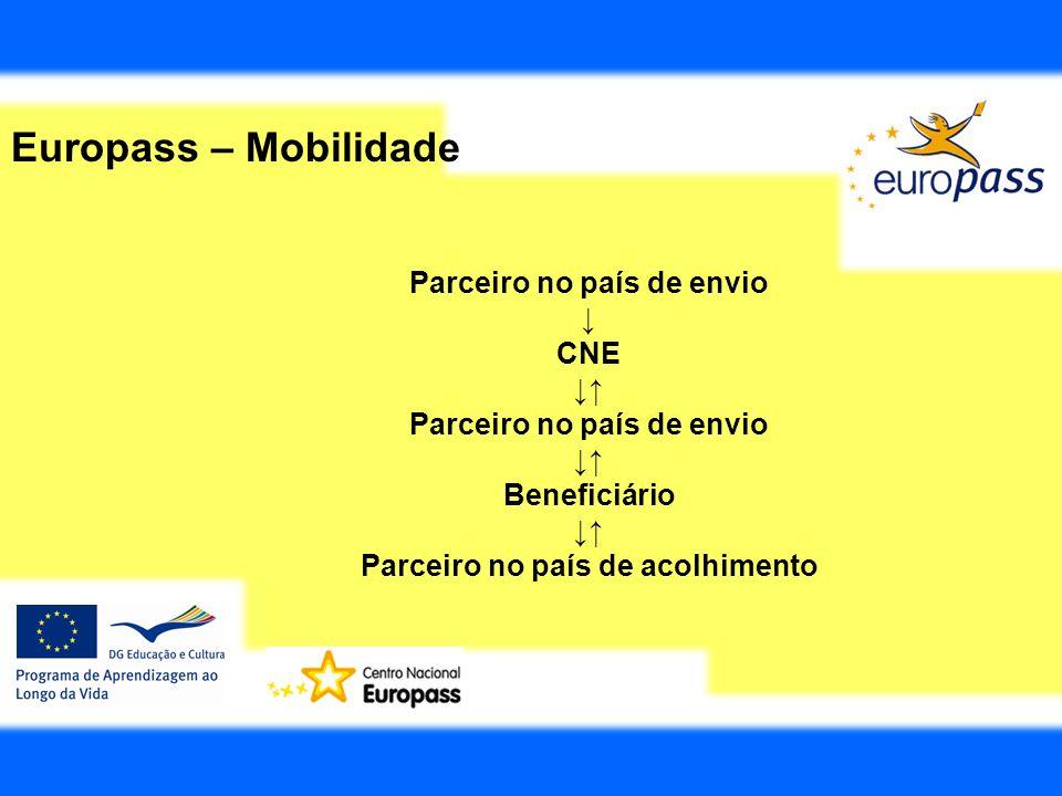 Europass – Mobilidade Parceiro no país de envio CNE Parceiro no país de envio Beneficiário Parceiro no país de acolhimento