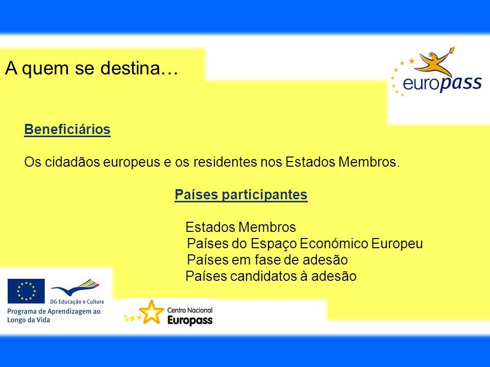 A quem se destina… Beneficiários Os cidadãos europeus e os residentes nos Estados Membros. Países participantes Estados Membros Países do Espaço Econó