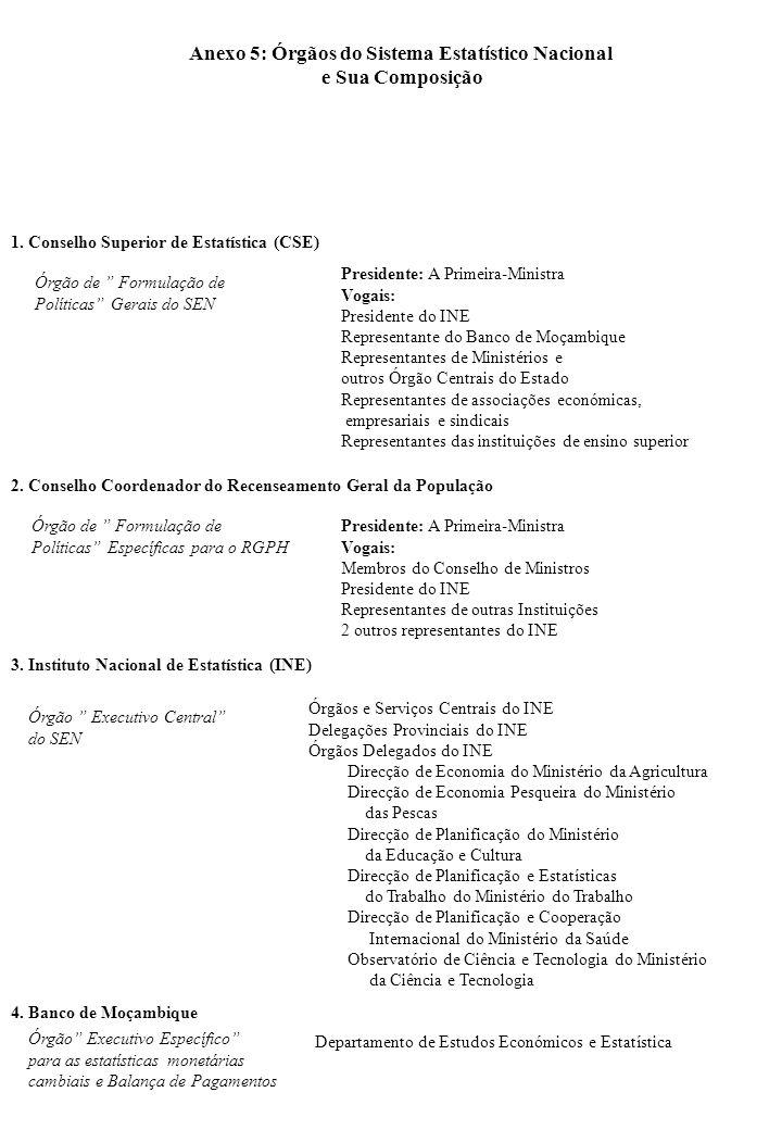 1.Conselho Superior de Estatística (CSE) 3.