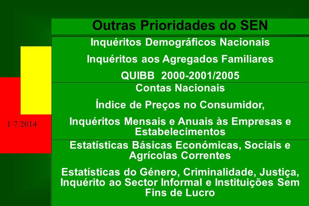 1/7/2014 As Grandes realizações/ prioridades em 2003/2007 Realizado o IDS 2003 Realizado o CEMPRE – Censo de Empresas 2002/3 Realizar o Inquérito ao Sector Informal Realizado o Inquérito Agreg.