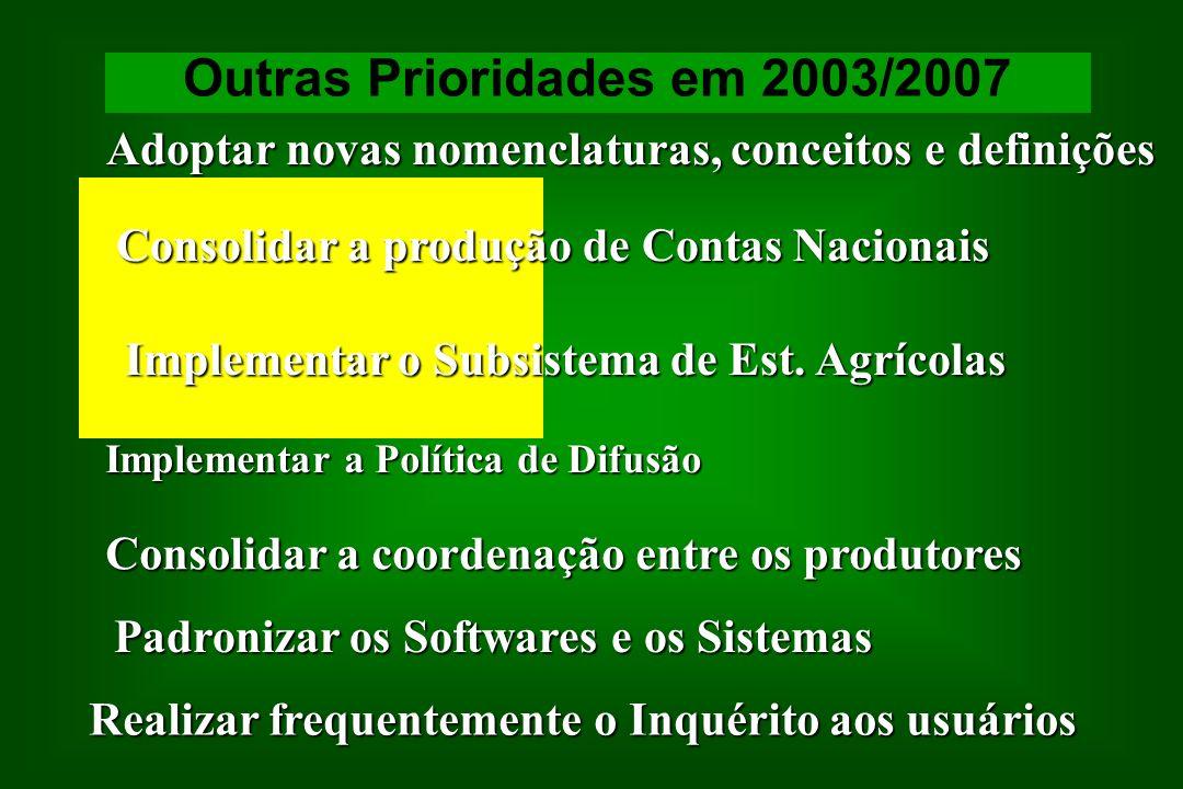 Outras Prioridades em 2003/2007 Adoptar novas nomenclaturas, conceitos e definições Consolidar a produção de Contas Nacionais Implementar o Subsistema