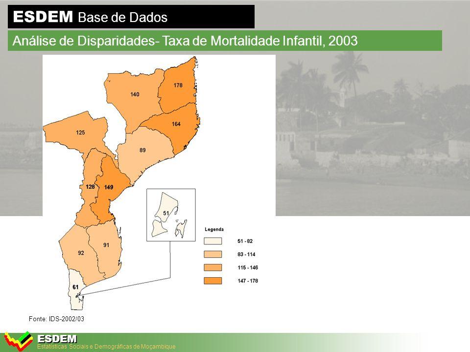 Estatísticas Sociais e Demográficas de Moçambique ESDEM ESDEM Base de Dados Análise de Disparidades- Taxa de prevalência de HIV -2002 Fonte: INE/MISAU, 2003 Taxa de Prevalência Nacional entre Adultos em 2002: 13,6%
