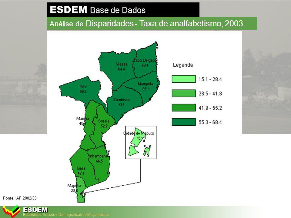 Estatísticas Sociais e Demográficas de Moçambique ESDEM ESDEM Base de Dados Análise de disparidades – População com acesso a água segura, 2003 Fonte: IAF-2002/03 Percentagem Percentagem da populaēćo com acesso a agua 13.7 30.2 31.6 32.3 41.6 47.1 47.7 48.9 50.2 66.2 0 10 20 30 40 50 60 70 Zambezia Niassa Inhambane Nampula Cabo Delgado Tete Manica Sofala Maputo Gaza Cidade de Maputo segura