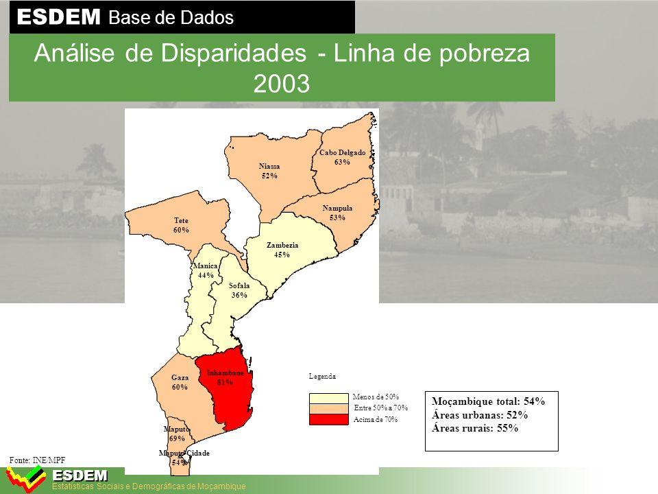 Estatísticas Sociais e Demográficas de Moçambique ESDEM ESDEM Base de Dados Alguns Indicadores do Objectivo do PARPA no ESDEM