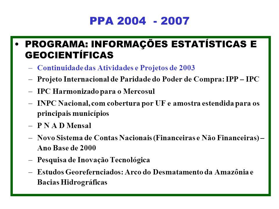 PPA 2004 - 2007 PROGRAMA: INFORMAÇÕES ESTATÍSTICAS E GEOCIENTÍFICAS –Continuidade das Atividades e Projetos de 2003 –Projeto Internacional de Paridade
