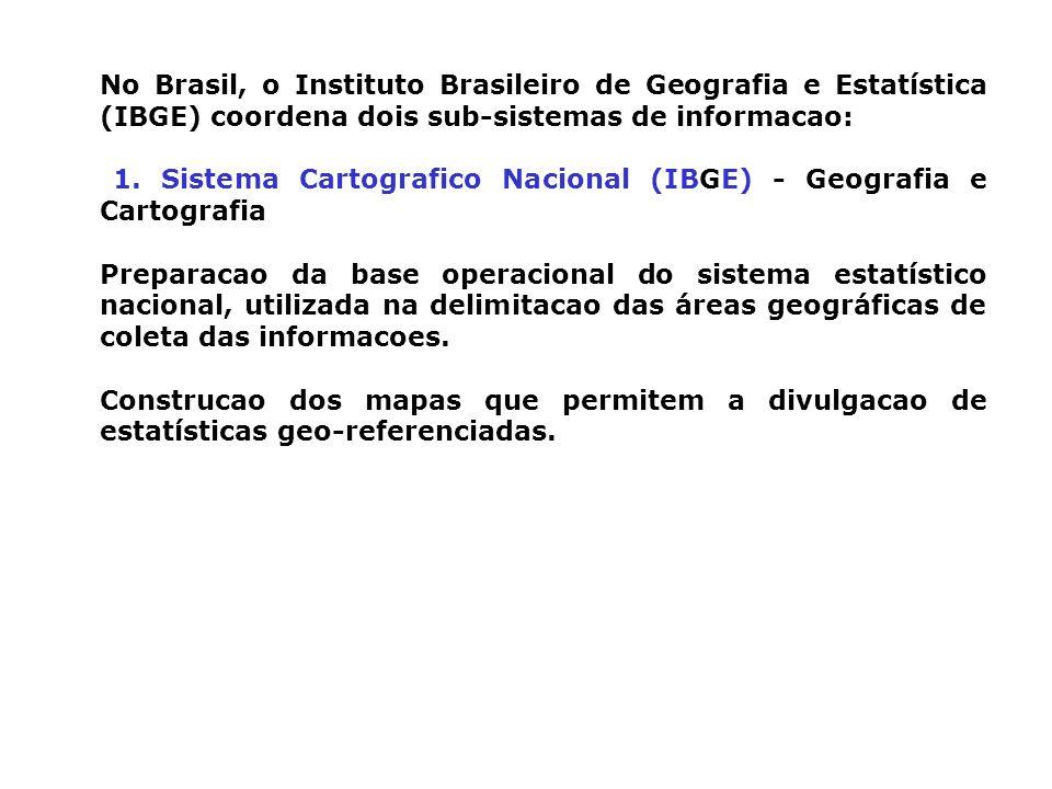 No Brasil, o Instituto Brasileiro de Geografia e Estatística (IBGE) coordena dois sub-sistemas de informacao: 1. Sistema Cartografico Nacional (IBGE)