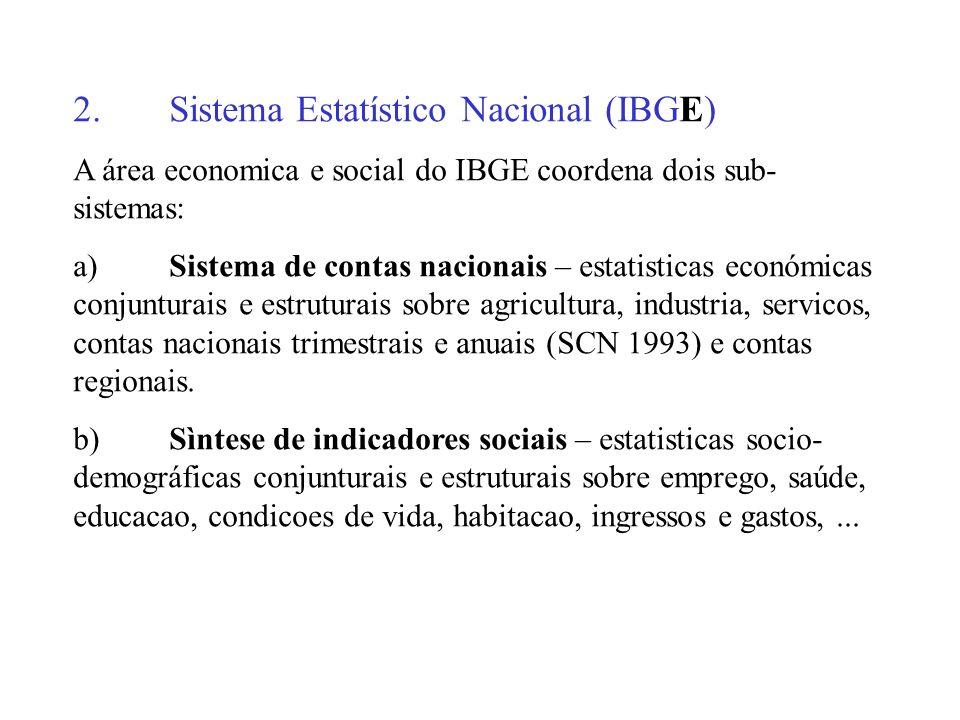 2.Sistema Estatístico Nacional (IBGE) A área economica e social do IBGE coordena dois sub- sistemas: a)Sistema de contas nacionais – estatisticas econ