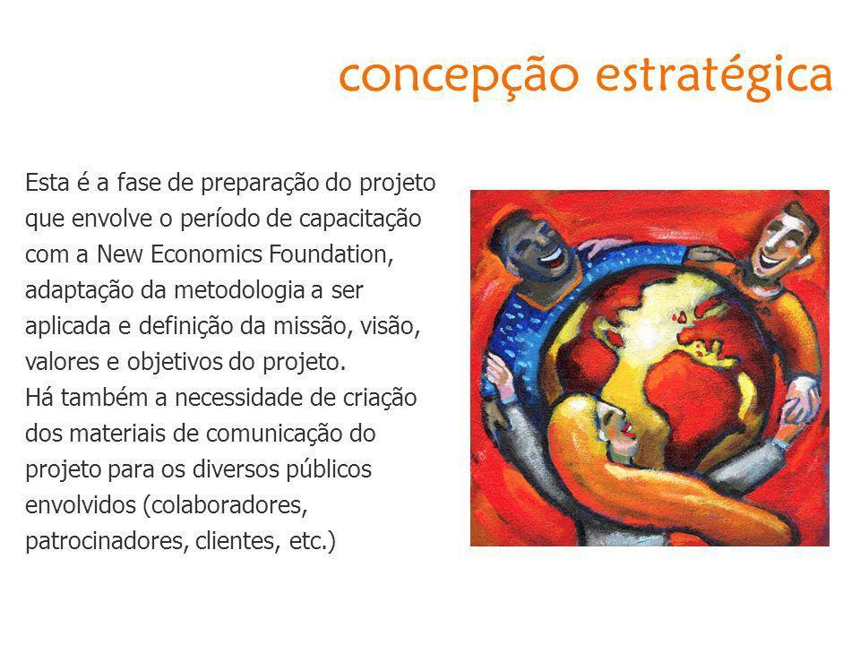 concepção estratégica Esta é a fase de preparação do projeto que envolve o período de capacitação com a New Economics Foundation, adaptação da metodol