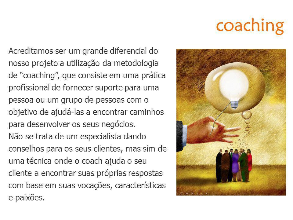 coaching Acreditamos ser um grande diferencial do nosso projeto a utilização da metodologia de coaching, que consiste em uma prática profissional de f