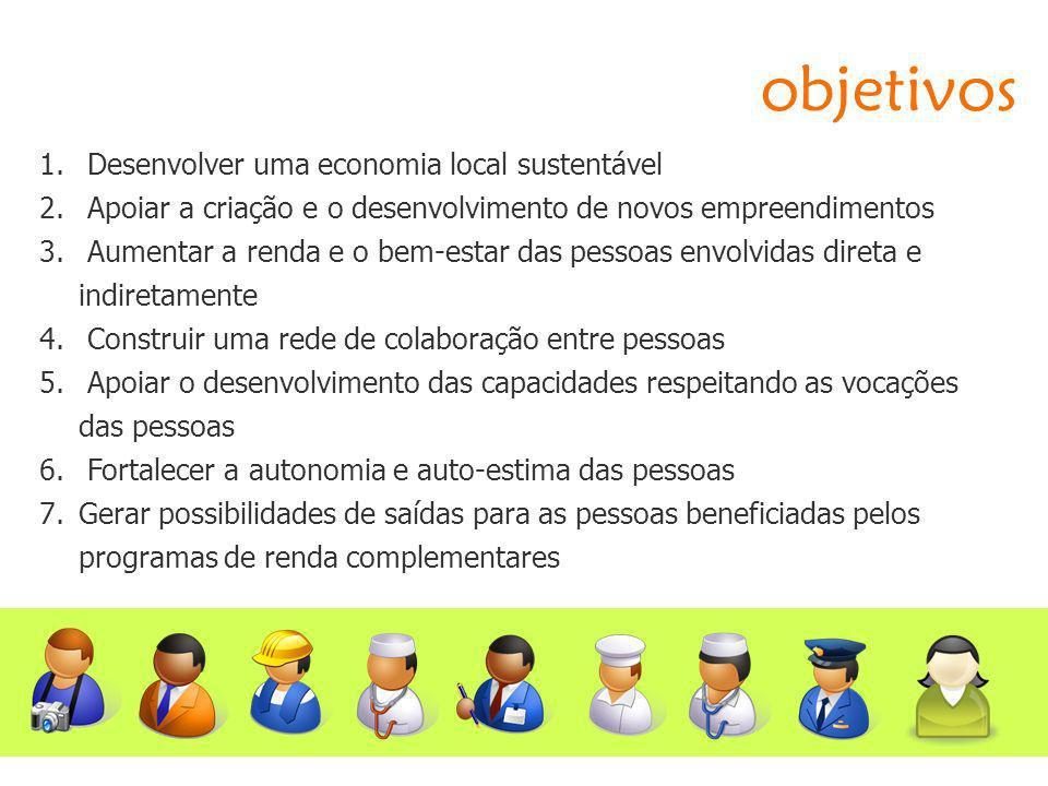objetivos 1. Desenvolver uma economia local sustentável 2. Apoiar a criação e o desenvolvimento de novos empreendimentos 3. Aumentar a renda e o bem-e