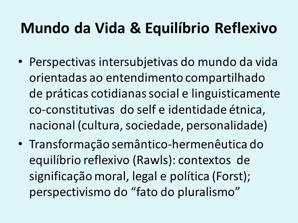 Mundo da Vida & Equilíbrio Reflexivo Perspectivas intersubjetivas do mundo da vida orientadas ao entendimento compartilhado de práticas cotidianas soc