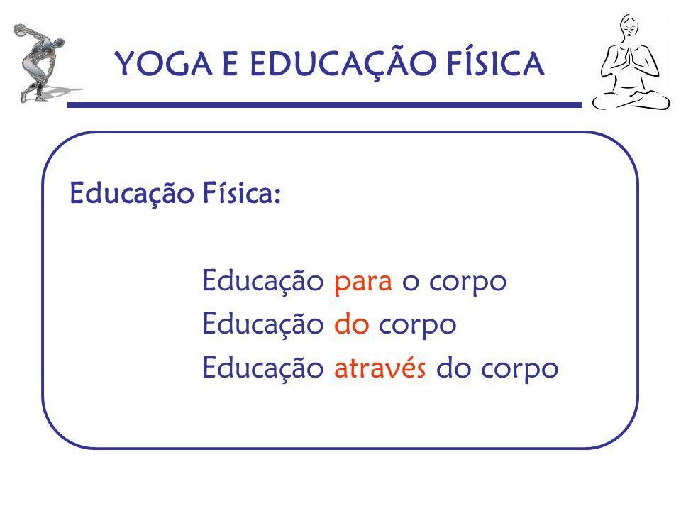 Educação Física: Educação para o corpo Educação do corpo Educação através do corpo YOGA E EDUCAÇÃO FÍSICA