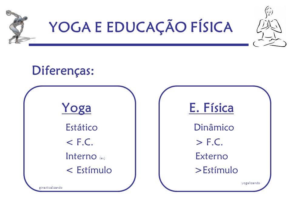 YOGA E EDUCAÇÃO FÍSICA Contribuições do Yoga para atletas: Postura (menor esforço possível) Relaxamento Concentração Recuperação de lesões Exercícios respiratórios