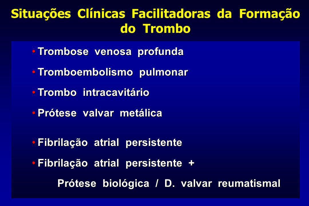 Situações Clínicas Facilitadoras da Formação do Trombo Trombose venosa profundaTrombose venosa profunda Tromboembolismo pulmonarTromboembolismo pulmon