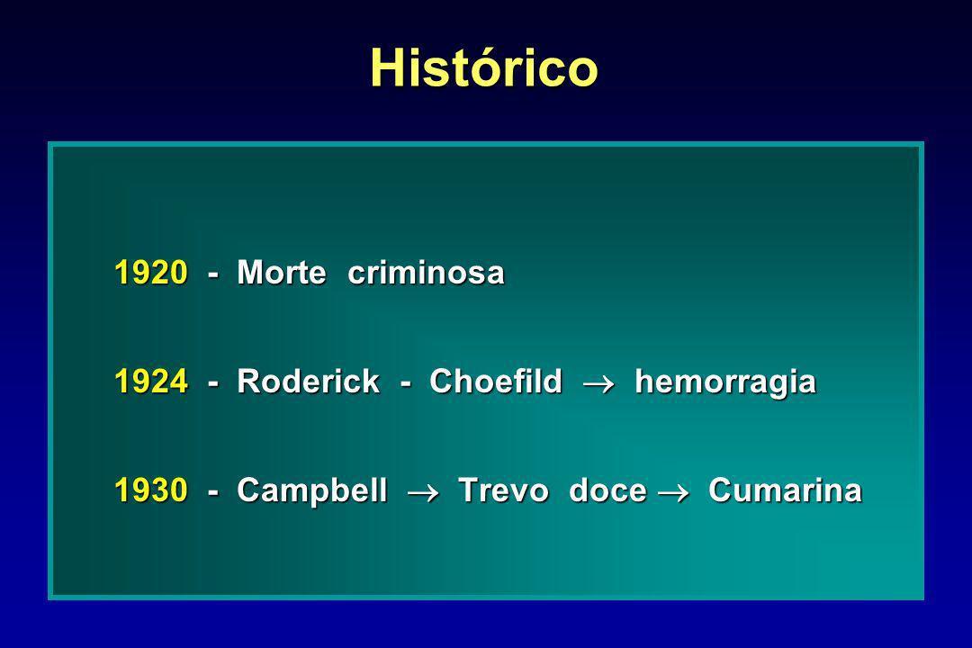 Histórico 1920 - Morte criminosa 1924 - Roderick - Choefild hemorragia 1930 - Campbell Trevo doce Cumarina