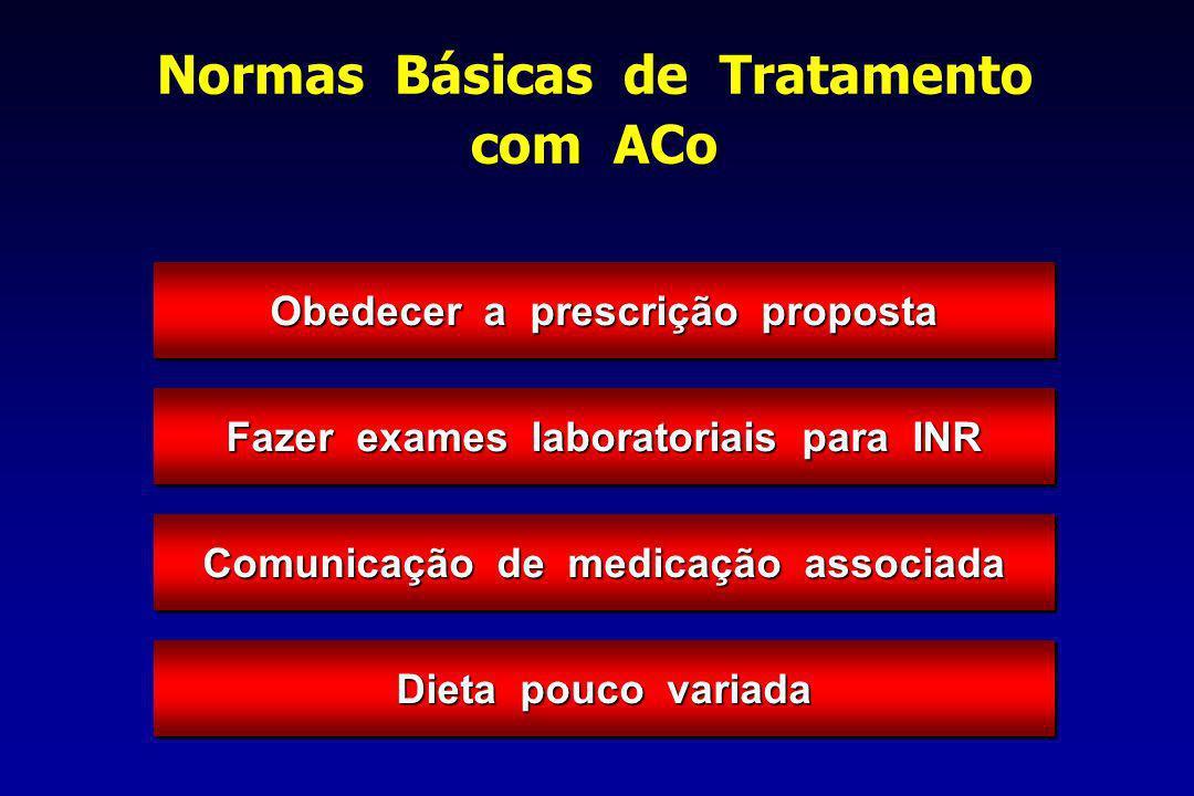 Normas Básicas de Tratamento com ACo Obedecer a prescrição proposta Fazer exames laboratoriais para INR Comunicação de medicação associada Dieta pouco