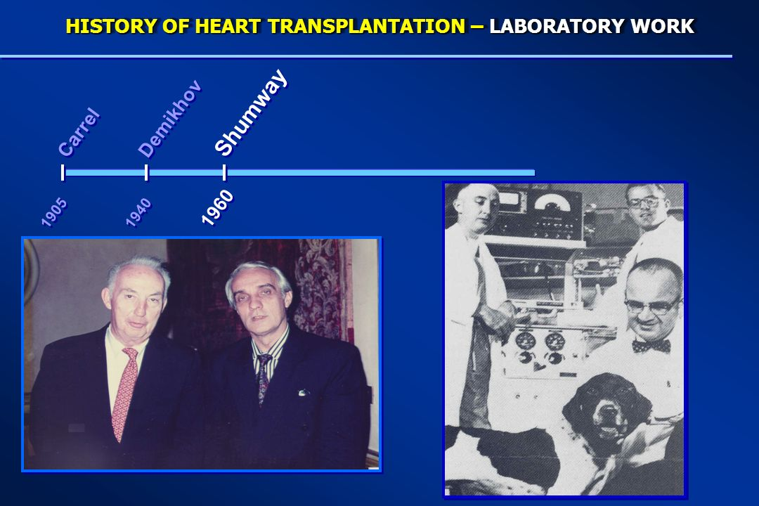 Carrel Demikhov Shumway 1940 1905 1960 HISTORY OF HEART TRANSPLANTATION – LABORATORY WORK