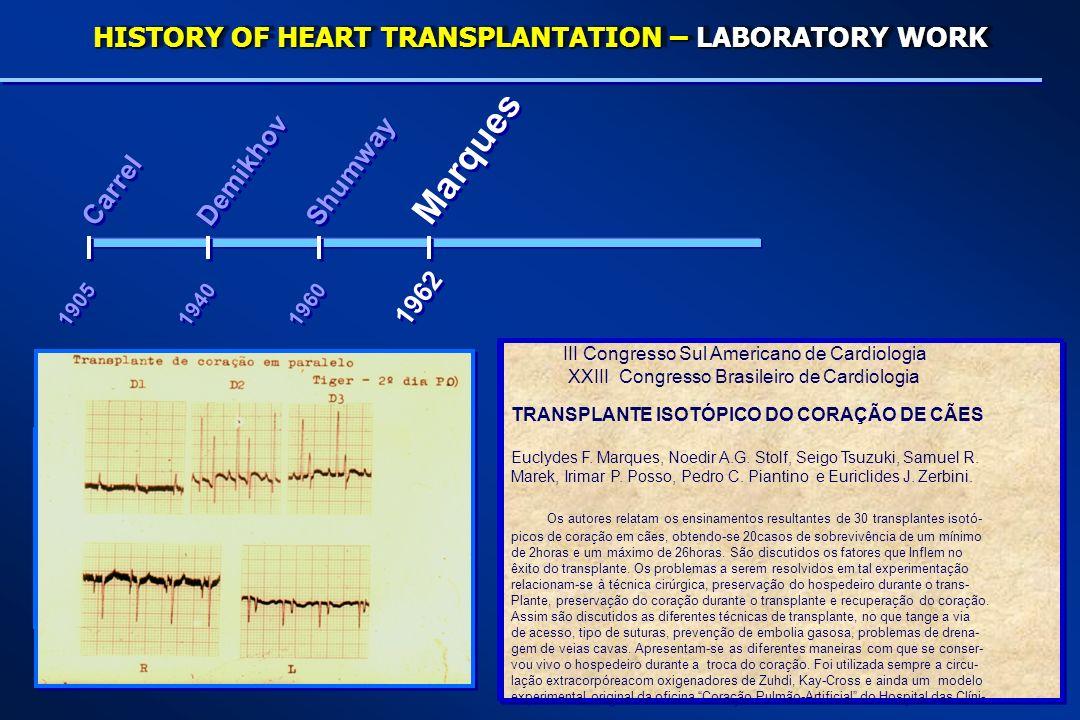 Carrel Demikhov Marques Shumway 1940 1905 1960 1962 III Congresso Sul Americano de Cardiologia XXIII Congresso Brasileiro de Cardiologia TRANSPLANTE I
