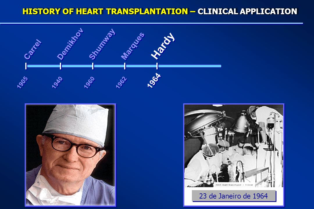 23 de Janeiro de 1964 Carrel Demikhov Marques Shumway 1940 1905 1960 1962 1964 Hardy HISTORY OF HEART TRANSPLANTATION – CLINICAL APPLICATION