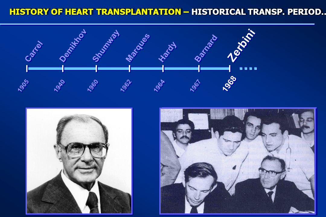 1964 1967 Carrel Demikhov Hardy Marques Shumway Barnard 1940 1905 1968 Zerbini 1960 1962 HISTORY OF HEART TRANSPLANTATION – HISTORICAL TRANSP. PERIOD.