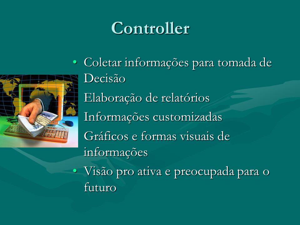 Controller Coletar informações para tomada de DecisãoColetar informações para tomada de Decisão Elaboração de relatóriosElaboração de relatórios Infor