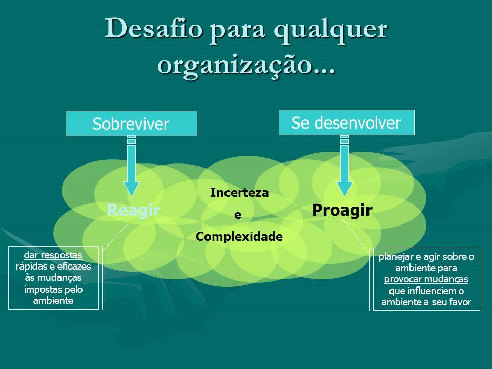 Incerteza e Complexidade Desafio para qualquer organização... Sobreviver Se desenvolver ReagirProagir dar respostas rápidas e eficazes às mudanças imp