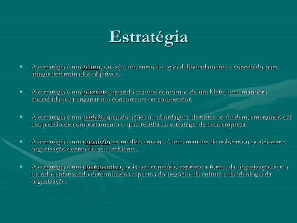 Estratégia A estratégia é um plano, ou seja, um curso de ação deliberadamente e concebido para atingir determinados objetivos.A estratégia é um plano,