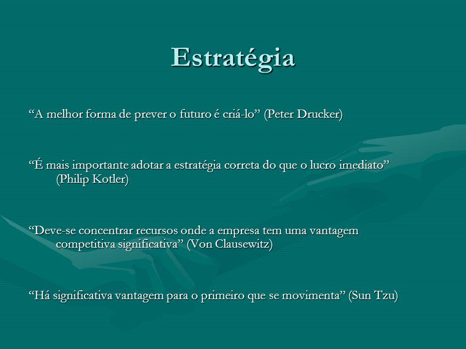A melhor forma de prever o futuro é criá-lo (Peter Drucker) É mais importante adotar a estratégia correta do que o lucro imediato (Philip Kotler) Deve
