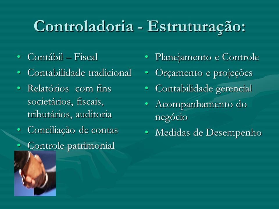 Controladoria - Estruturação: Contábil – FiscalContábil – Fiscal Contabilidade tradicionalContabilidade tradicional Relatórios com fins societários, f