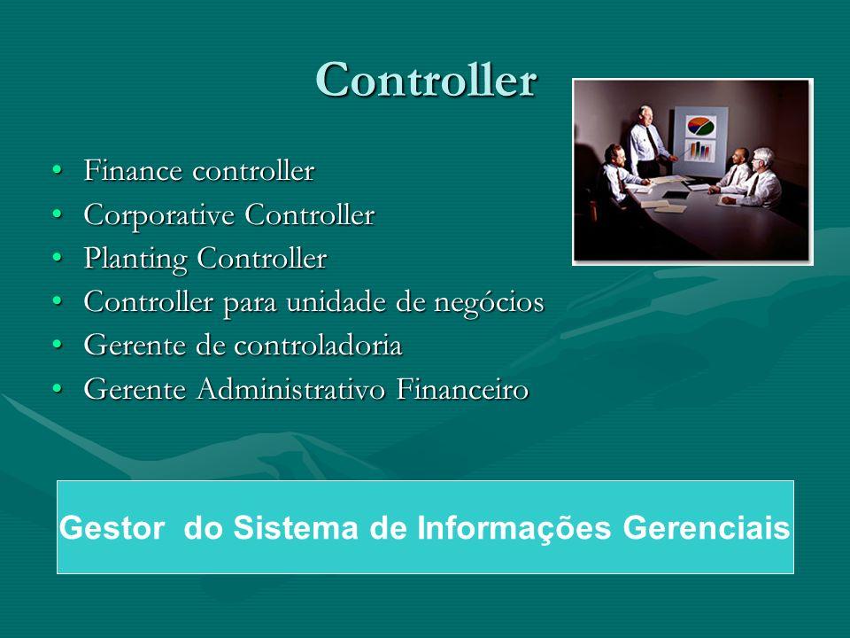 Controller Finance controllerFinance controller Corporative ControllerCorporative Controller Planting ControllerPlanting Controller Controller para un