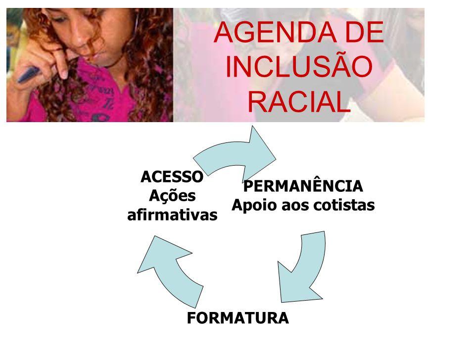 AGENDA DE INCLUSÃO RACIAL PERMANÊNCIA Apoio aos cotistas FORMATURA ACESSO Ações afirmativas