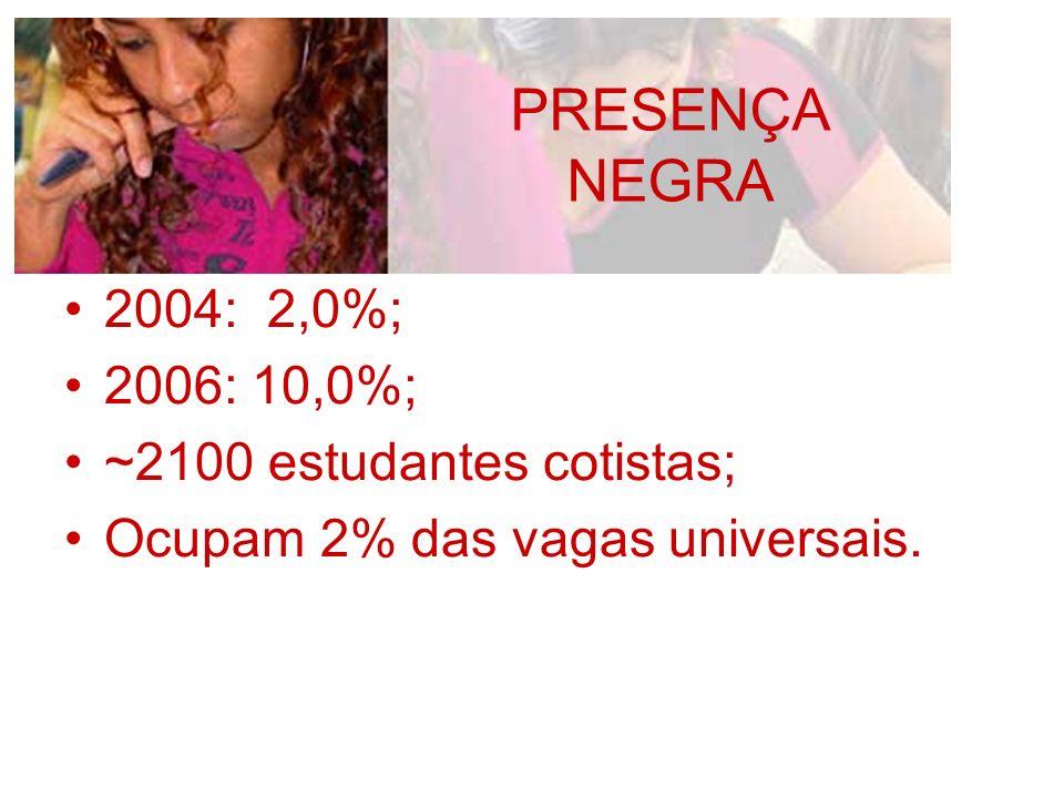2004: 2,0%; 2006: 10,0%; ~2100 estudantes cotistas; Ocupam 2% das vagas universais. PRESENÇA NEGRA