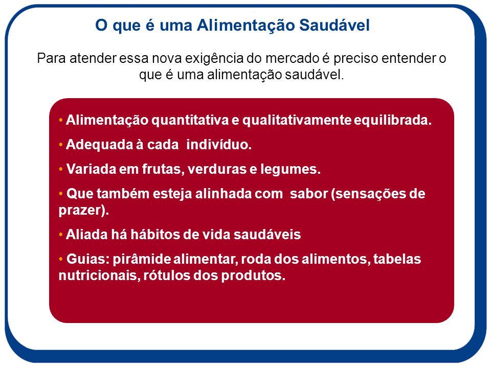 Fontes O que é uma Alimentação Saudável www.abeso.org.br www.saude.gov.br www.sban.com.br www.sinesp.org.br