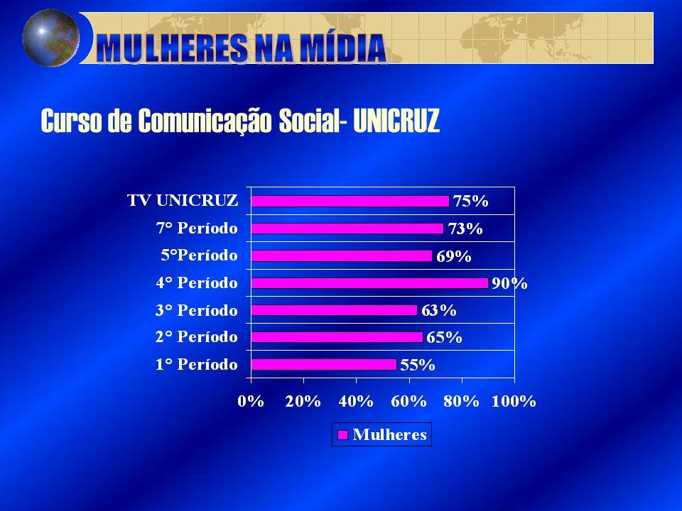 Curso de Comunicação Social- UNICRUZ